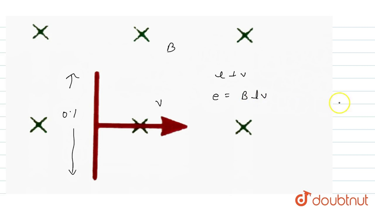 A conductor or length `0.1m` is moving with a velocity of