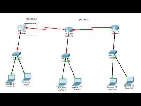 شرح طريقة عمل شبكة واعدادها عن طريق برنامج cisco packet tracer جزء1