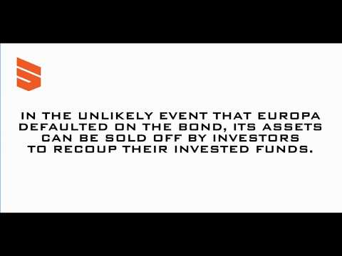 Europa Corporate Bond - What happens if the company cannot repay the Bond?