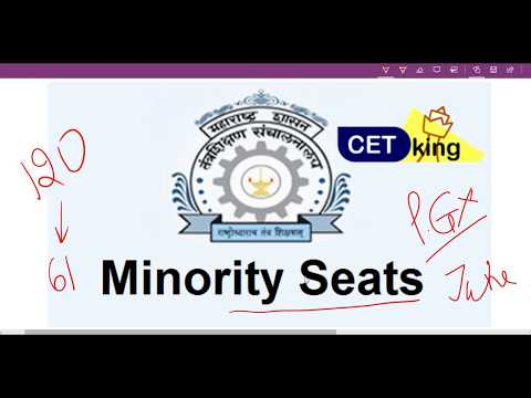 MBA CET. 51% Seats In Many Colleges For Minority Students. Check The List And Process.