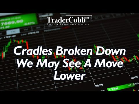 Cardles Broken Down We May See A Move Lower
