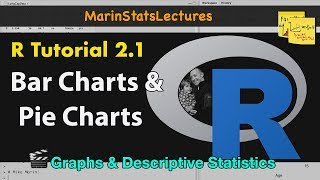 Bar Charts and Pie Charts in R (R Tutorial 2.1)