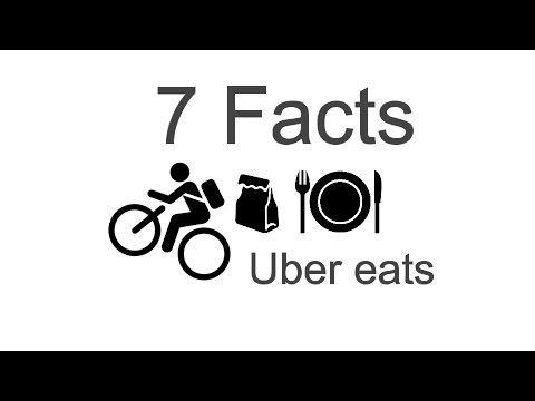 7 Facts about  Ubereats Rider