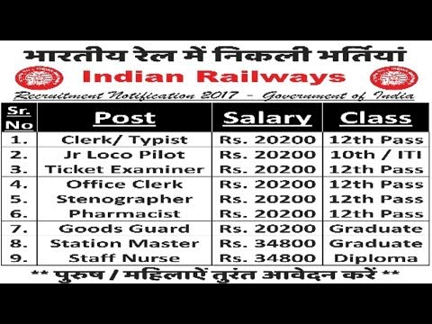 Indian Railway Recruitment 2017 | Latest Sarkari Naukri | Government Jobs