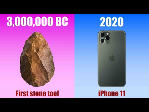 Comparison of ALL AMAZING INVENTIONS & Discoveries From 3,000,000 BC -to- 2020 | Evolution