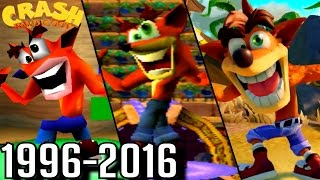 Evolution of Crash Bandicoot Victory Dances (1996-2016)