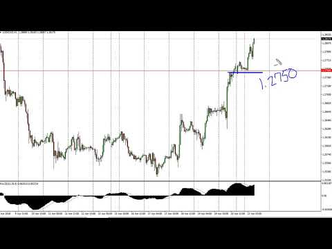 USD/CAD Technical Analysis for April 24, 2018 by FXEmpire.com