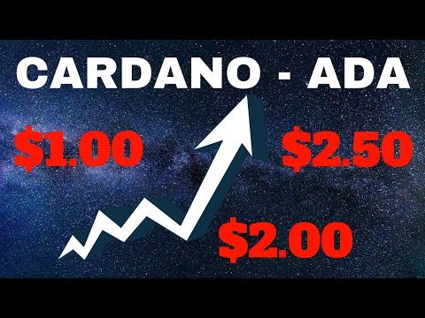 CARDANO (ADA) GOING TO $2.00 THIS YEAR?!