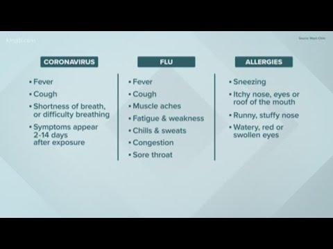 Coronavirus: how to spot the symptoms - YouTube