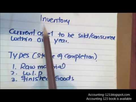 Inventory in Hindi Lesson # 1