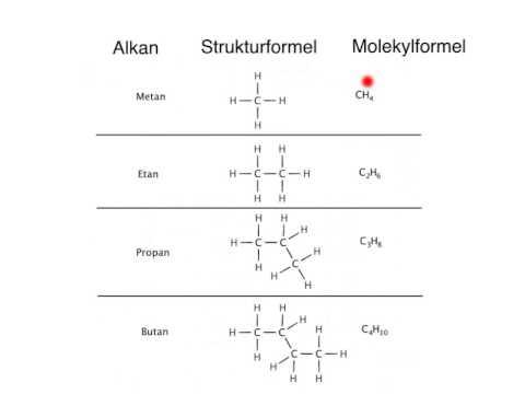 Organisk Kemi 2 - Kolväten