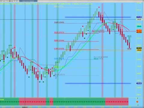 ... Forex Live Trading Room Free ... Part 50