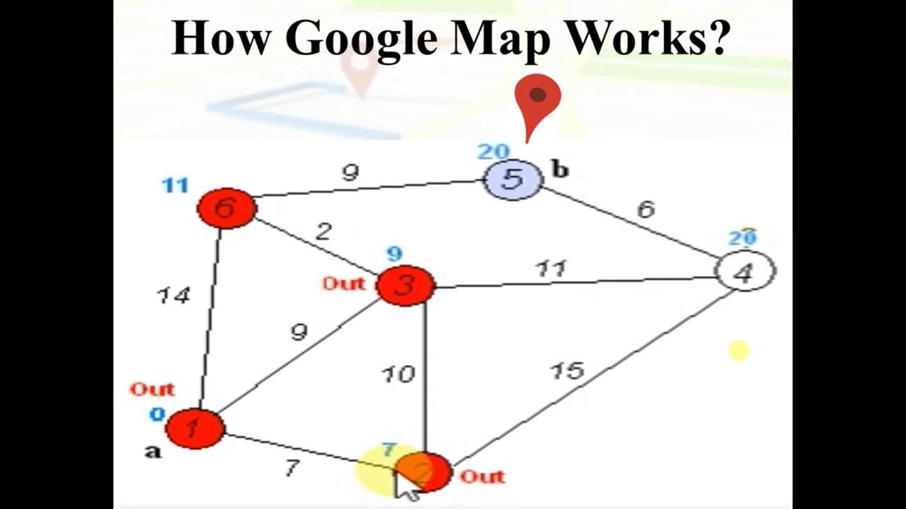 How google maps works for finding the shortest distance - YouTube on