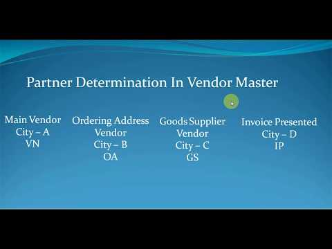 partner-determination-in-sap-mm
