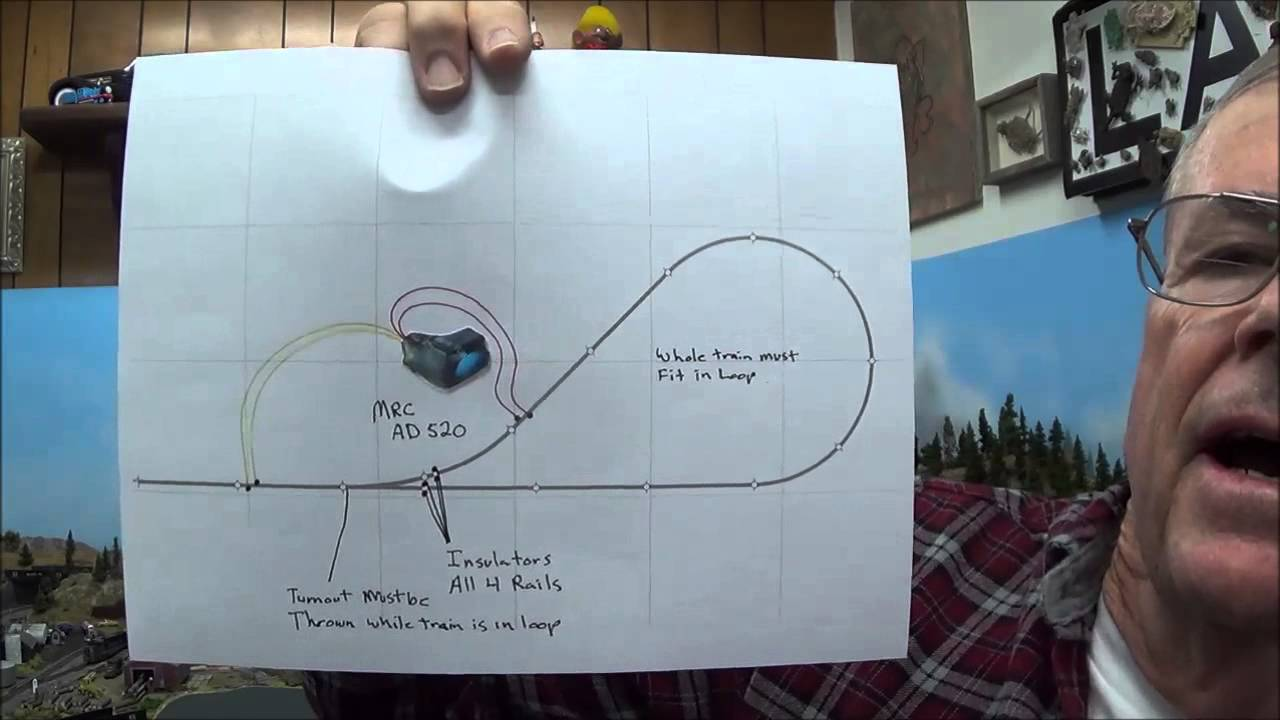 how to do a dcc reverse loop how to do a dcc reverse loop