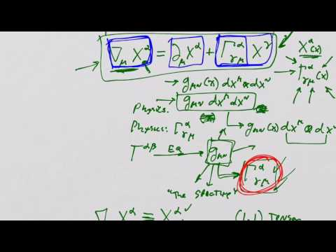 What is a Tensor? Lesson 18: The covariant derivative continued