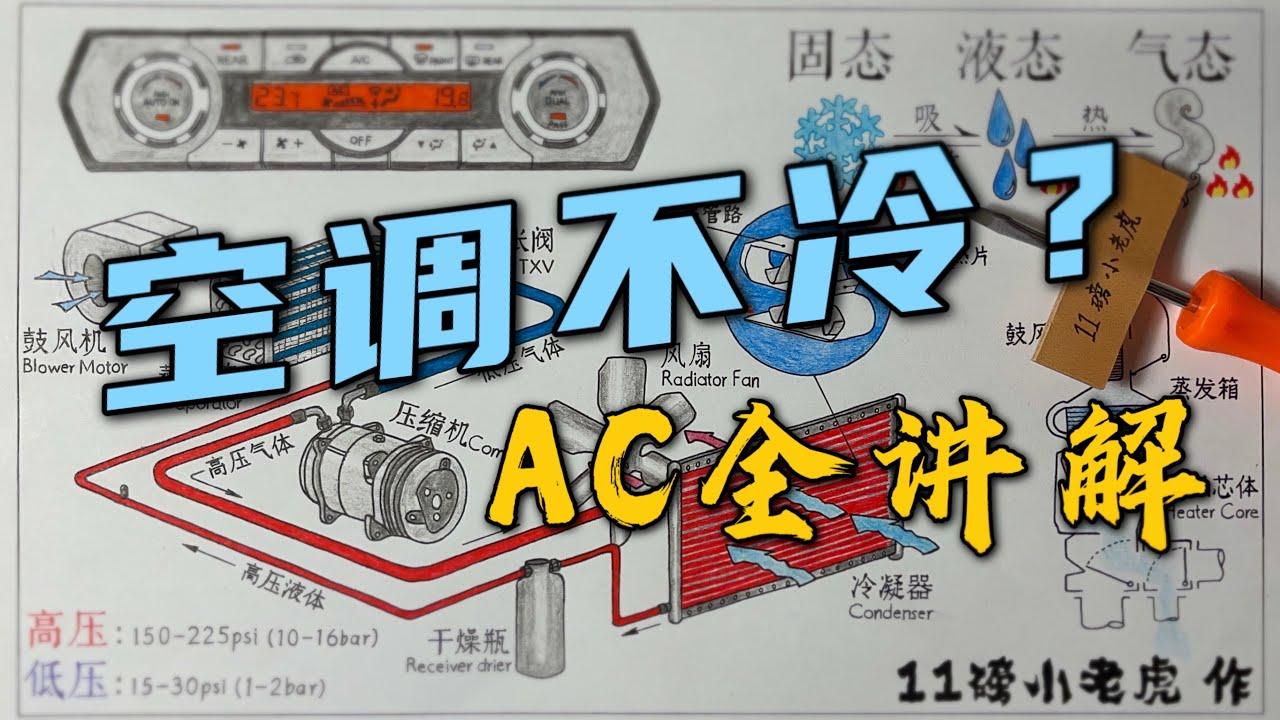汽车空调是怎么工作的?AC的工作原理和简单诊断方法. How does car ac system work?