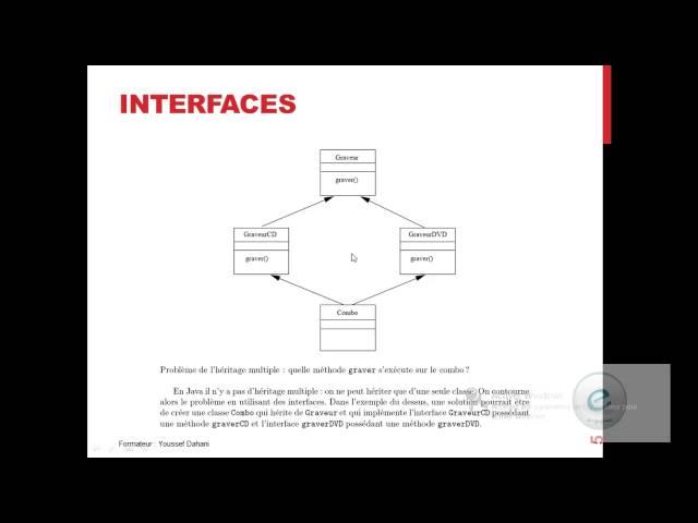 Java : Les Interfaces