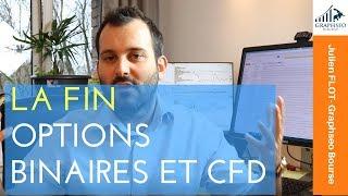 L'arnaque des Options binaires et la limitation des CFD