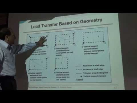 Lecture 7 - Part I Structural Analysis for Gravity Load