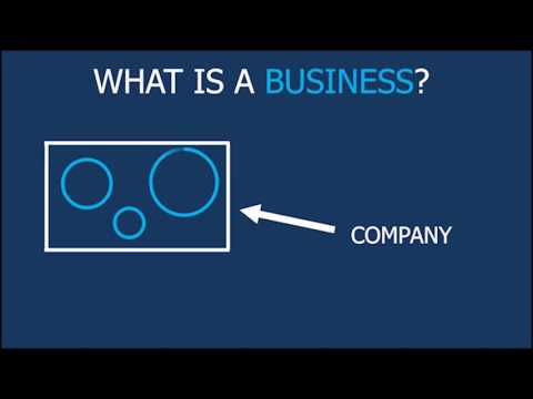 Companies v Stocks v Businesses | Glennon Capital