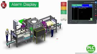 การสร้าง Alarm Display เบื้องต้นทดลองโดยใช้งาน -PLC MITSUBISHI FX3U และจอ HMI GOT1000