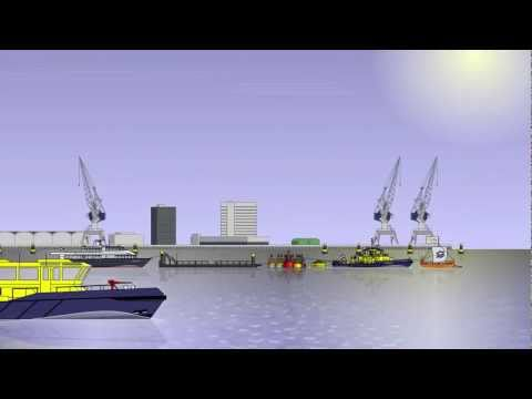 Port of Rotterdam screen saver animation movie