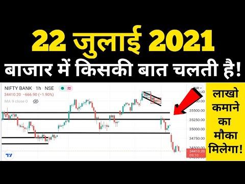 Bank Nifty Prediction Analysis For 22-July-2021 || Bank Nifty Levels || Tomorrow Bank Nifty Target