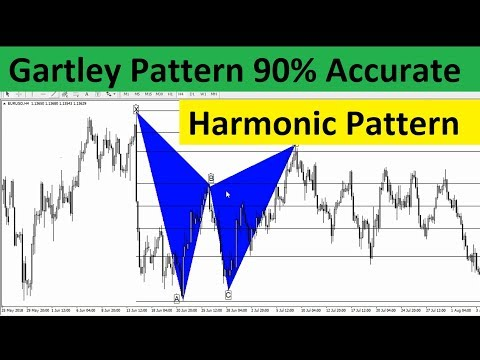 Gartley Pattern 90% Accurate Strategy | Harmonic Patterns | Forex Accurate Strategy