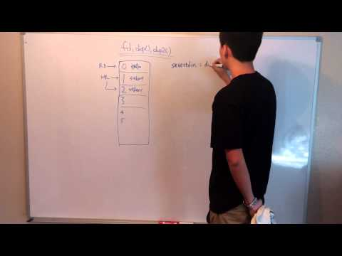 fd, dup()/dup2() system call tutorial