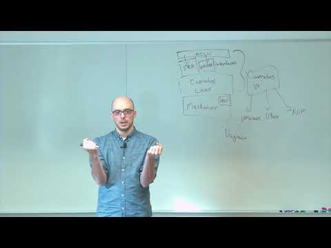 Cumulus Networks White Boarding Overview with Pete Lumbis
