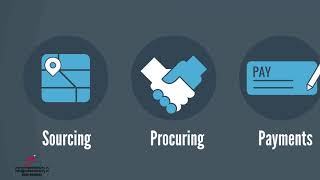 Infographic Video on a Procurement Company
