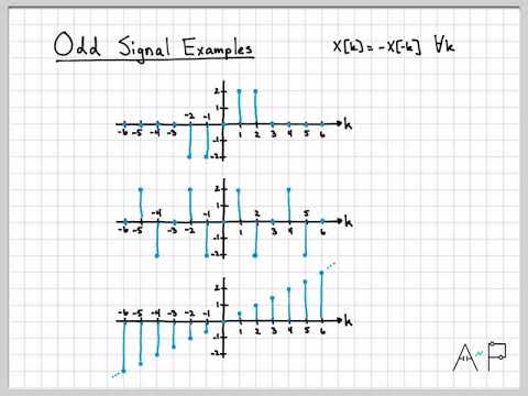 Discrete-Time Signals and Systems Part 1 (3/10) - Even and Odd Signals