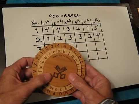 Alberti Cipher Disk Encoding w/Method 2, Rules for Changing Rotational ...
