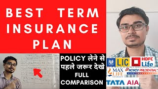 Best Term Insurance Plan | Best Life Insurance Policy 2020 | Top Term Insurance Plans 2020 | India