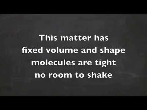 States of Matter Rap - Karaoke Version