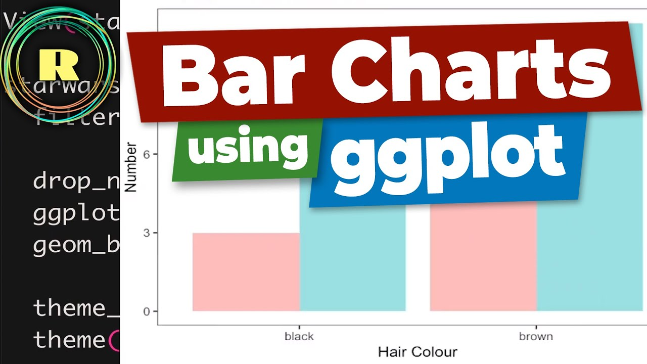 Using ggplot to create bar charts for 2 categorical variables.         R programming for beginners.