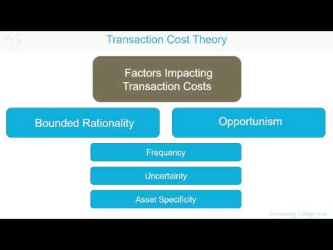 ACCA P1 Transaction Cost Theory