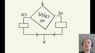 Kontroller program flowet i matlab med if sætninger
