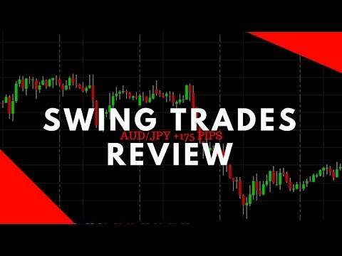 Forex Swing Trade Review AUD/JPY (Part 1) +175 pips  $1415 per lot