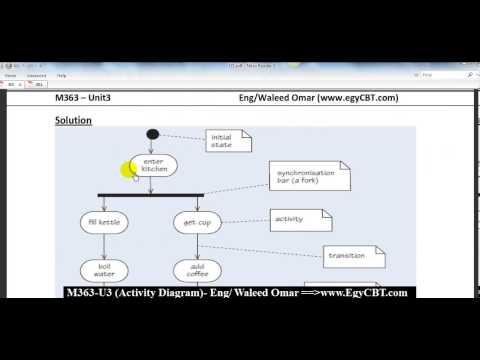 M363 - Unit 3 -  Activity Diagram