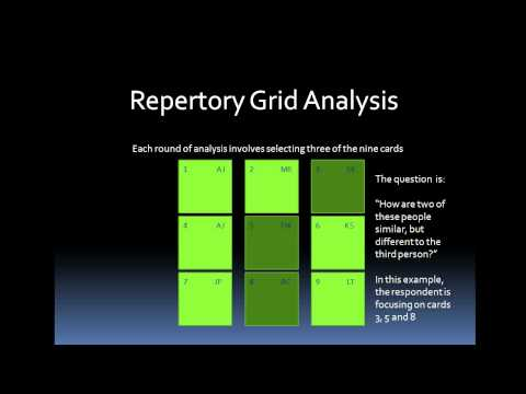Competency Assessment   Repertory Grid - Rep Grid   Role Profile Competency Interviewing