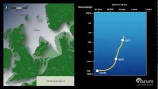 Doggerland - als die Nordsee noch Festland war