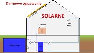 Instalacja kolektorów słonecznych do ogrzewania domów. Ogrzewanie solarne
