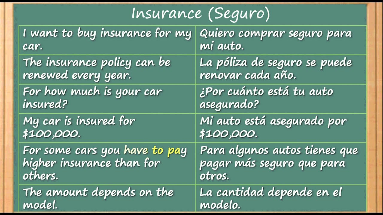 Car And Auto Insurance