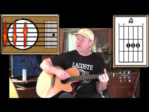Love Is All Around - The Troggs - Acoustic Guitar Lesson (easy)