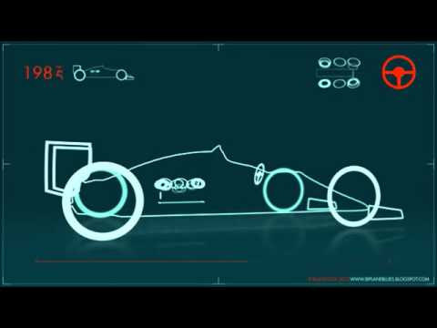 Animated Evolution Of The Formula 1 Car