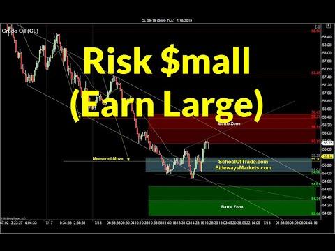 increase-your-odds-of-success-|-crude-oil,-emini,-nasdaq,-gold,-euro