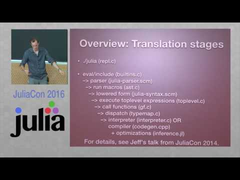 JuliaCon 2016 | Machine Code | Jameson Nash
