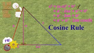 The Cosine Rule / Law of Cosines: Beyond the Theory of Pythagoras